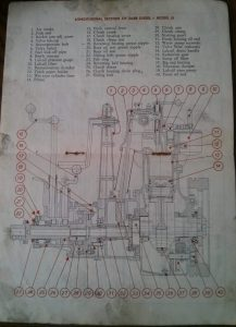 manual, engine, sabb h, 1973