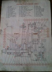 manual, engine, sabb h, 1973